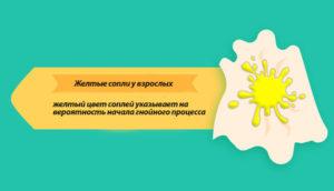 zheltye sopli u vzroslogo prichiny i lechenie