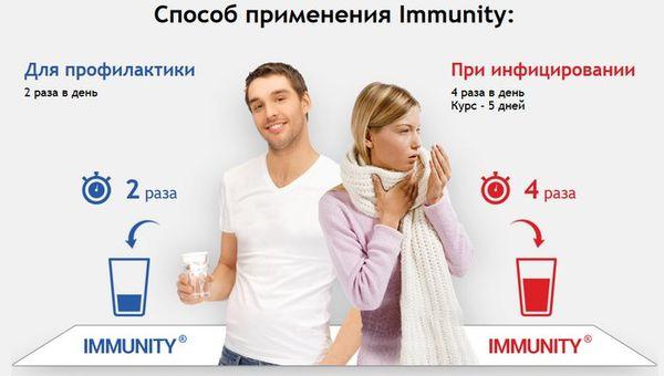 zakazat immunity kapli dlya immuniteta
